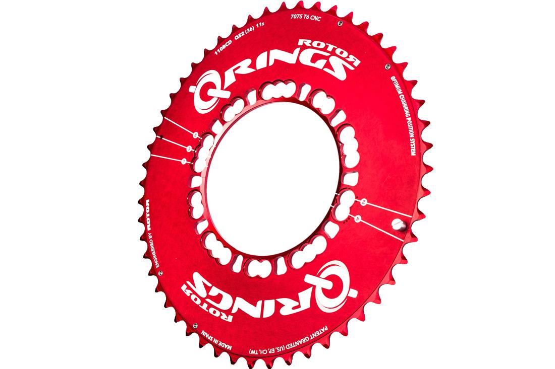 Platos ovalados ROTOR Q-Rings y la importancia del OCP